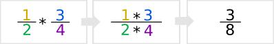 Figura com a multiplicação de dois racionais