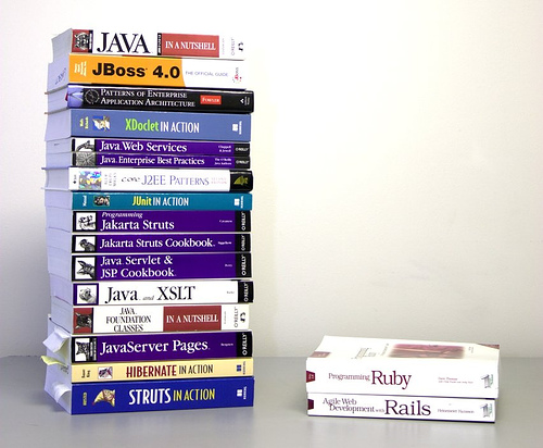Java Books vs Ruby Books