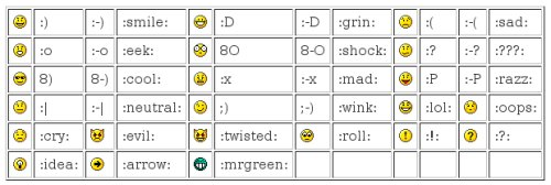Wordpress emoticons smiles